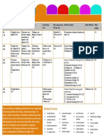 design production and repair plan of study