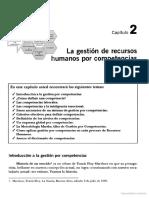 Direccion Estrategica de Recursos Humanos Martha Alles - Capitulo 2