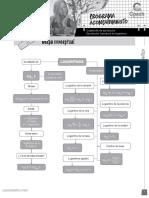 Cuadernillo-30 MT22 Operatoria de Logaritmos (2016)_PRO