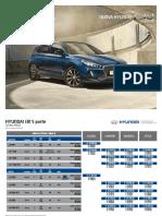 Listino Prezzi Hyundai i30 2017 febbraio