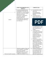 Modelo Del Átomo Trabajo 1.1