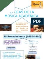 Épocas de La Música Académica