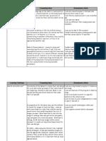 Computing Overview Ks1
