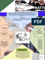 Infografia Genesis Bonilla Derecho Administrativo
