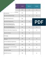 160310_study_programmes_partners_final1605231654.xlsx