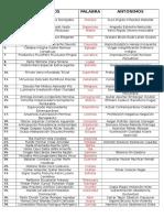 Lista de Sinonimos y Antonimos Christian Sanchez