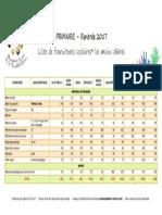 Liste Primaire 2017