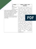PERSANDINGAN OECD