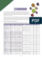 Article-Gemstones in Metal Clay