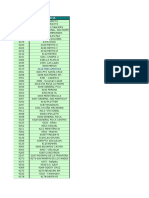 Agencias Actualizadas Febrero 2011