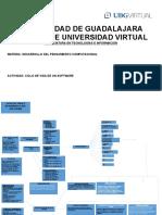 Ciclo Del Vida Software