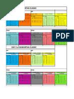 2017 Kawartha Classic schedule