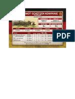 Team Yankee - Unit Card - Volksarmee - BMP Mot-Schützenkompanie