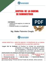 Logistica de La Cadena de Sumnistro