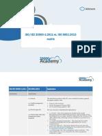 ISO_20000_2011_vs_ISO_9001_2015_matrix_EN.pdf