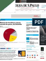 Maioria Dos Brasileiros Reprova Emenda Dos Gastos Diz Datafolha_13122016
