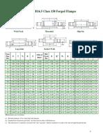 Flange Size Charts
