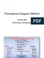Lecture 7- Creating Schedules using PDM.pdf