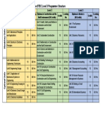 Pearson BTEC Level 2 and Level 3 Structure Updated.pdf
