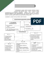 Unit 15   Kepentingan kerjasama ekonomi antarabangsa.docx