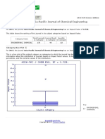Asia-Pacific Journal of Chemical Engineering