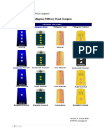 AFP Rank Insignia
