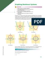 Graph Non Linear (2)