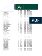 Rosters WBC