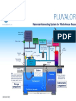 PLUVALOR Rainwater Harvesting System for Whole House Reuse