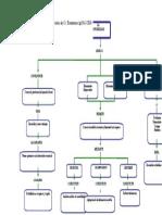 mapaconceptual-contabilidad