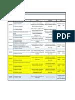 Calendario II Periodo t (Autoguardado)