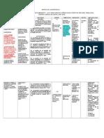 Matriz de Proyecto Floreliza