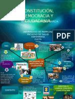 Constitución, Democracia y Ciudadania