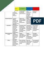 unit plan assessment rubric