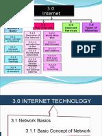 3.1 Network Basic