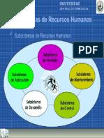 Subsistemas de Recursos Humanos 2 638