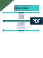 Pemetaan Bahan Sumber Hebat Sains Biof5