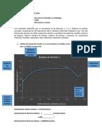 Graficas y Comparacion de Materiales.