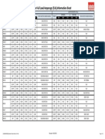 Brabender Feeder Motor FLA Info