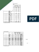 04.1 Reporting Result Sucofindo 2015.12