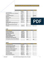 CHEMICAL LIST - CHEMICAL AND ENVIRONMENTAL ENGINEERING.pdf