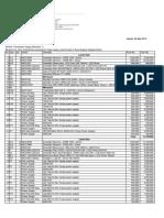 Penawaran Proyek Jl Guru Mughni Rev 1 (26-05-2015).pdf