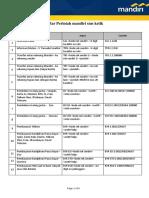 listperintahsmsbanking.pdf