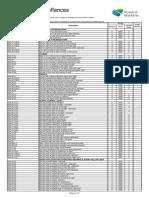 demerits-general.pdf