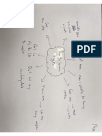 before mindmap pdf