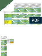 Maintance Shift Schedual - Copy
