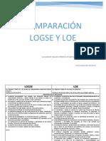 COMPARATIVA LOE-LOMCE.pdf