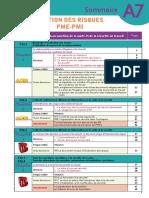 GESTION DES RISQUES PME-PMI. A7.2 - Participation à La Promotion de La Santé Et de La Sécurité Au Travail Pages (1)