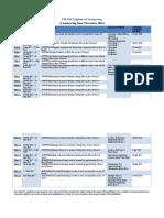 DI Timetable 2016-12-05