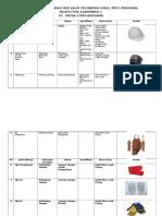 Standard Spesifikasi Apd